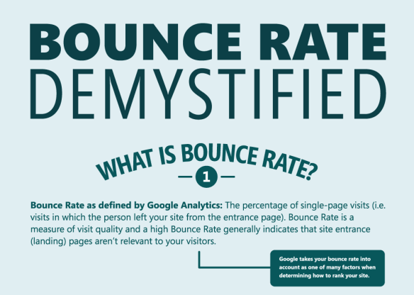 My Bounce Rate