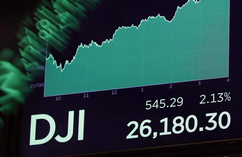 Dow Ends Bloodshed as China's Trade Surplus Plummets 57%