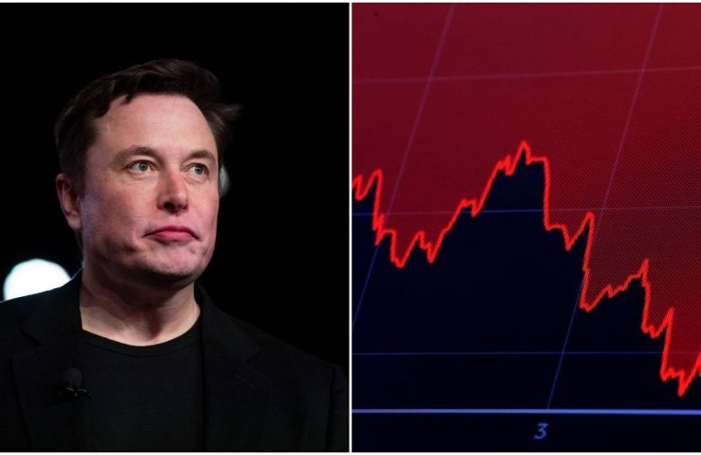 Tesla Stock Dumps Because the Market Is Calling Elon Musk's Bluff