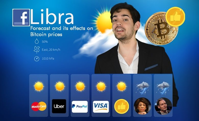 What a bit! Facebook Libra: Forecast and its effects on Bitcoin Prices