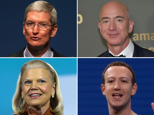 Tech Billionaires, Outsourcing Lobby Finance GOP/Dems Green Card Giveaway