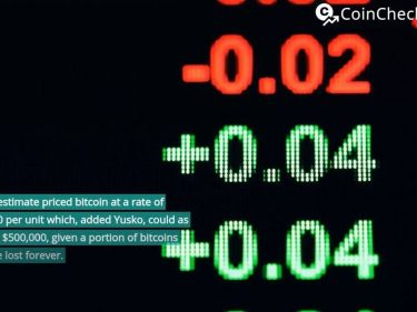 data-model-predicts-bitcoin-price-will-multiply-7x-in-just-seven-months