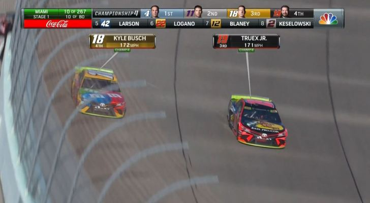 Comcast launches SportsTech startup accelerator with NASCAR and others