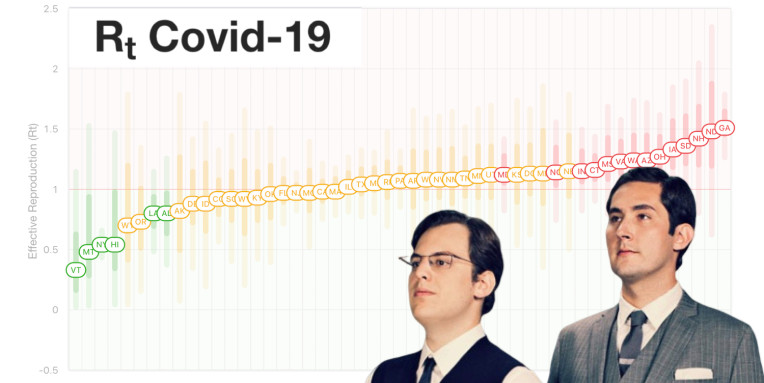 Instagram founders launch COVID-19 spread tracker Rt.live