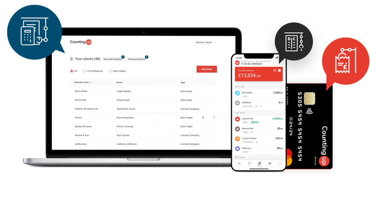 Countingup scores £4M bridge round for its small business banking and accounting app